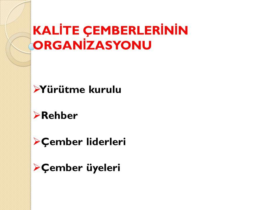 KALİTE ÇEMBERLERİNİN ORGANİZASYONU