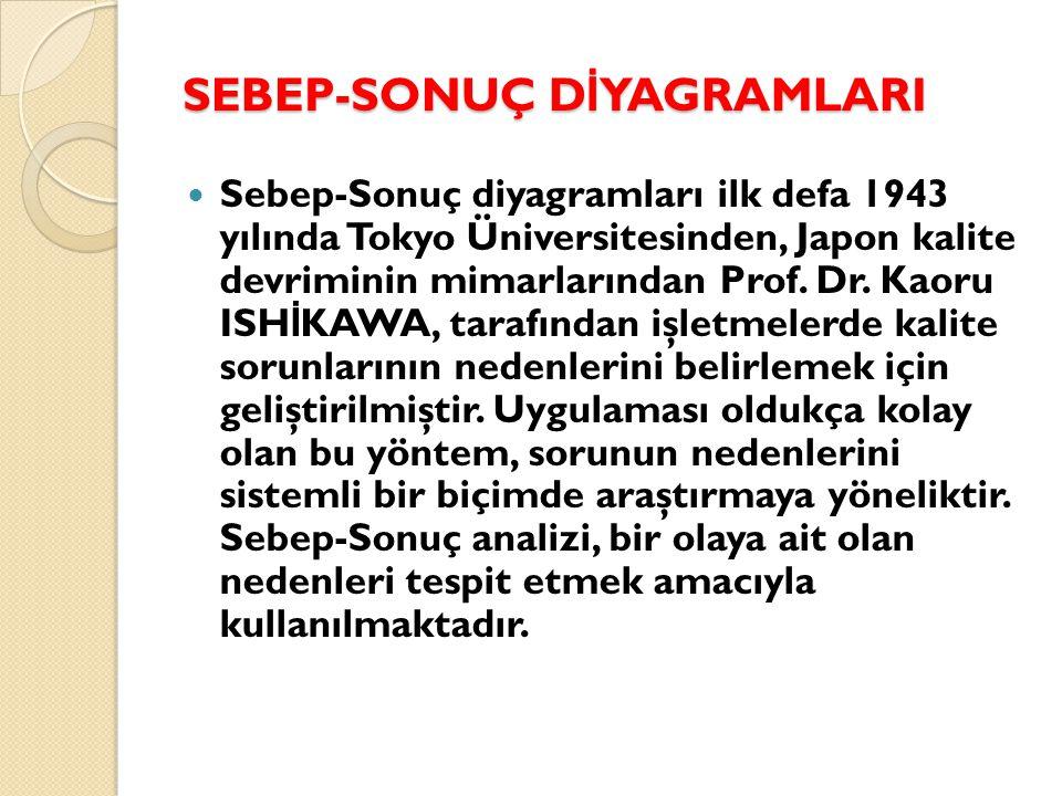 SEBEP-SONUÇ DİYAGRAMLARI