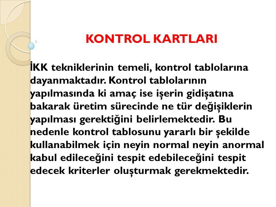 KONTROL KARTLARI