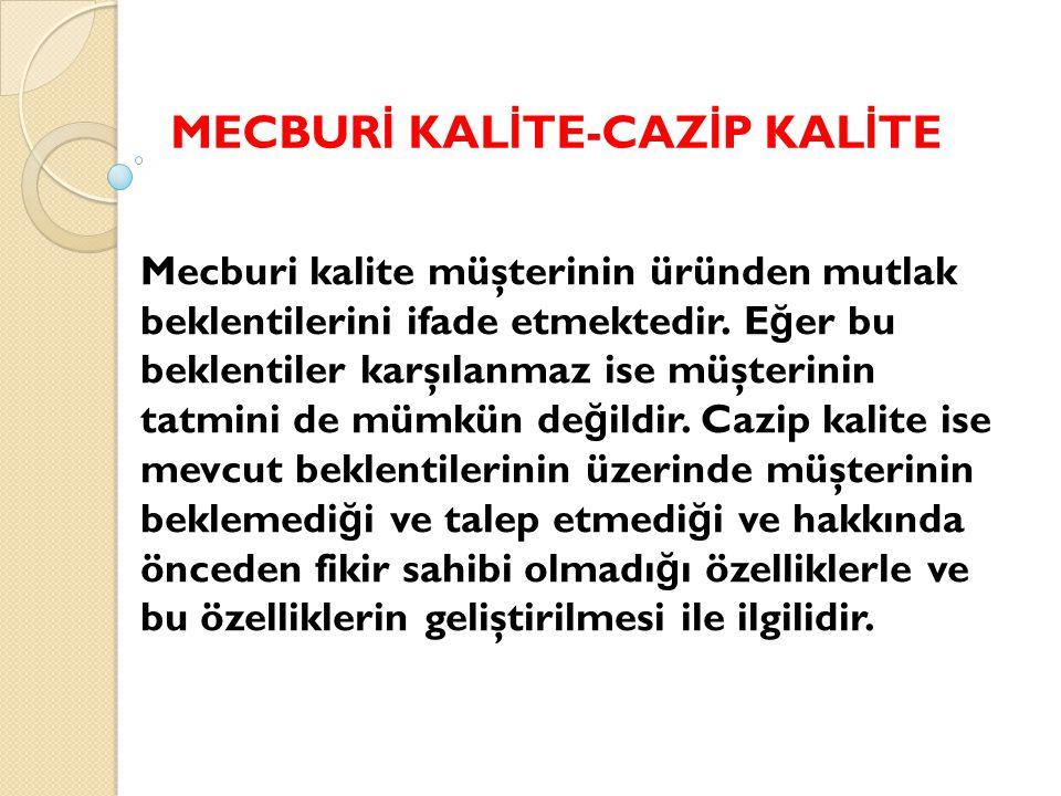 MECBURİ KALİTE-CAZİP KALİTE