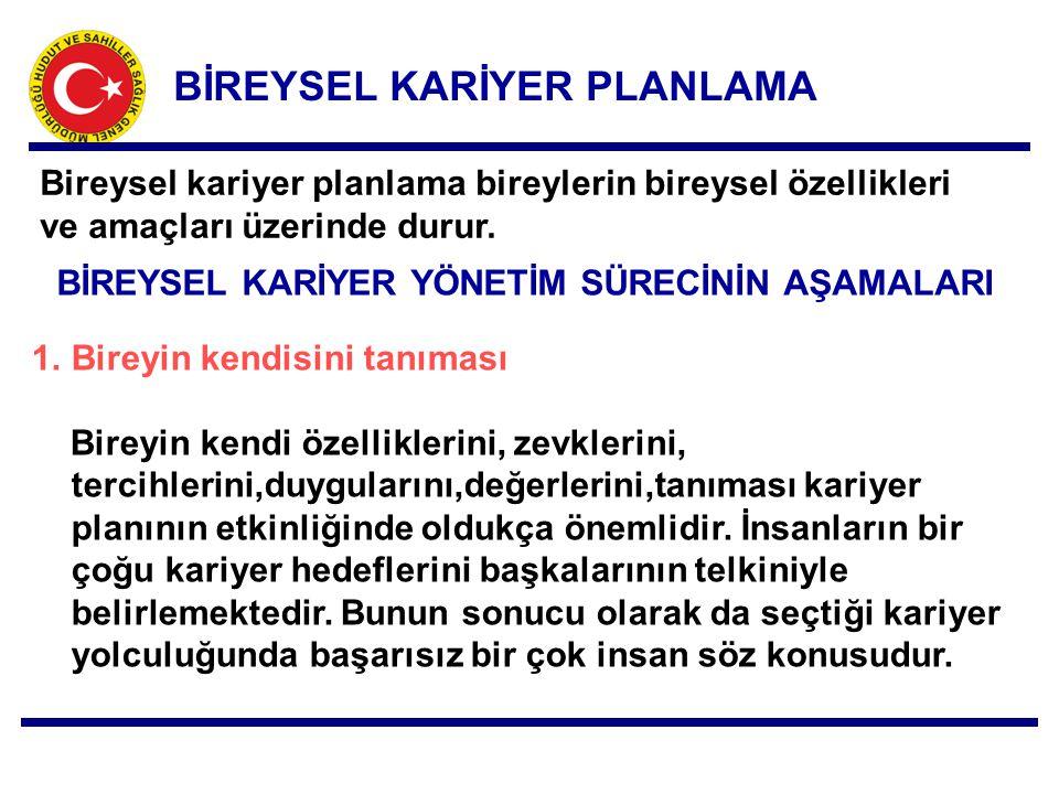 BİREYSEL KARİYER PLANLAMA