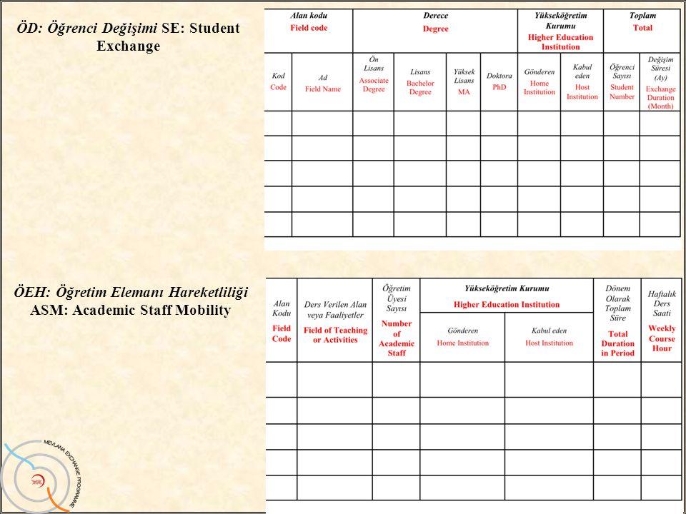 ÖD: Öğrenci Değişimi SE: Student Exchange