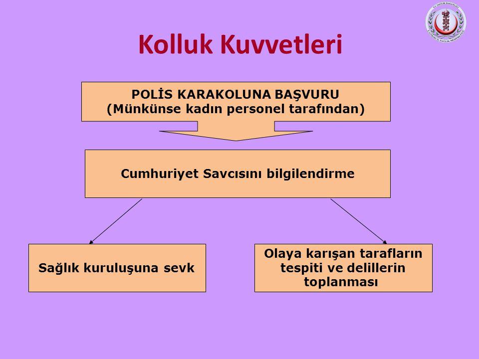 Kolluk Kuvvetleri POLİS KARAKOLUNA BAŞVURU