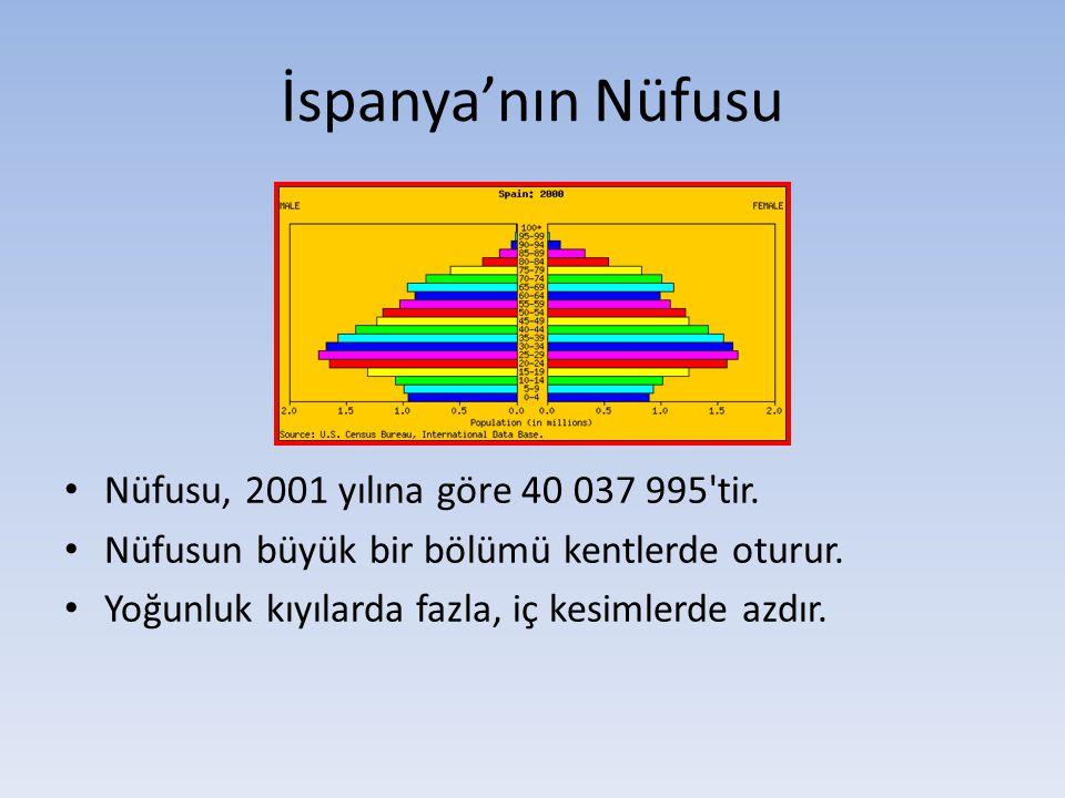 İspanya'nın Nüfusu Nüfusu, 2001 yılına göre 40 037 995 tir.