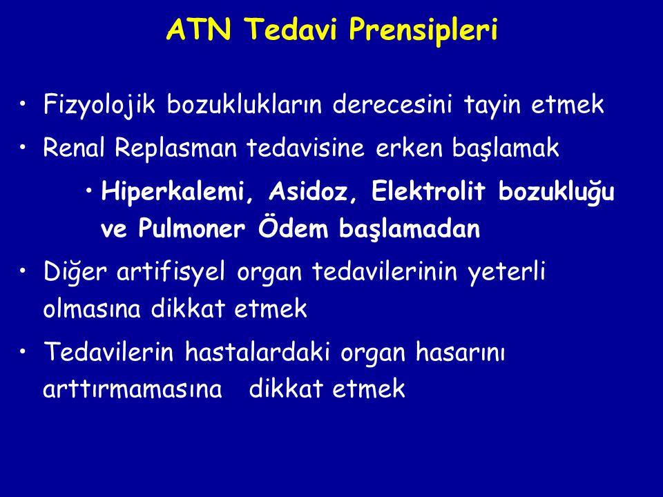 ATN Tedavi Prensipleri