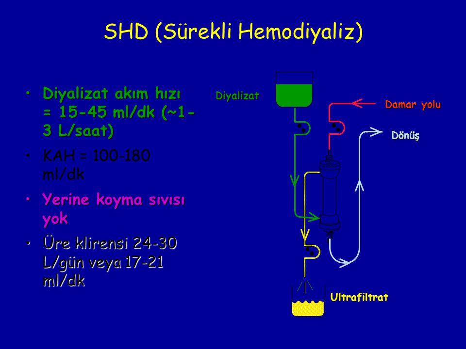 SHD (Sürekli Hemodiyaliz)