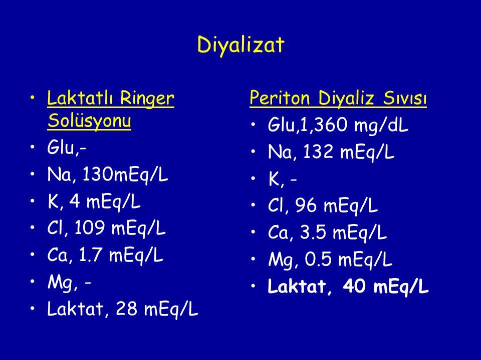 Diyalizat Laktatlı Ringer Solüsyonu Glu,- Na, 130mEq/L K, 4 mEq/L