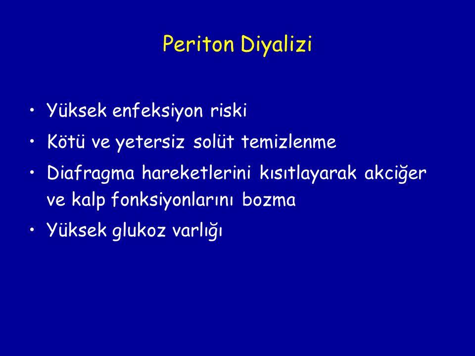 Periton Diyalizi Yüksek enfeksiyon riski