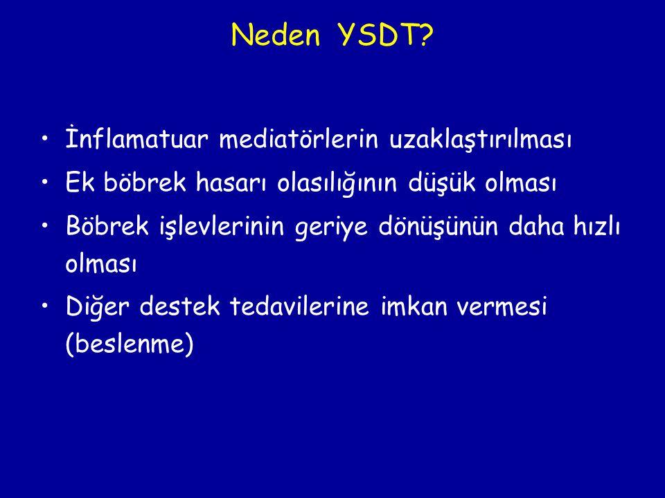 Neden YSDT İnflamatuar mediatörlerin uzaklaştırılması