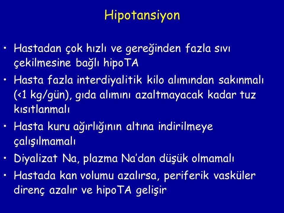 Hipotansiyon Hastadan çok hızlı ve gereğinden fazla sıvı çekilmesine bağlı hipoTA.