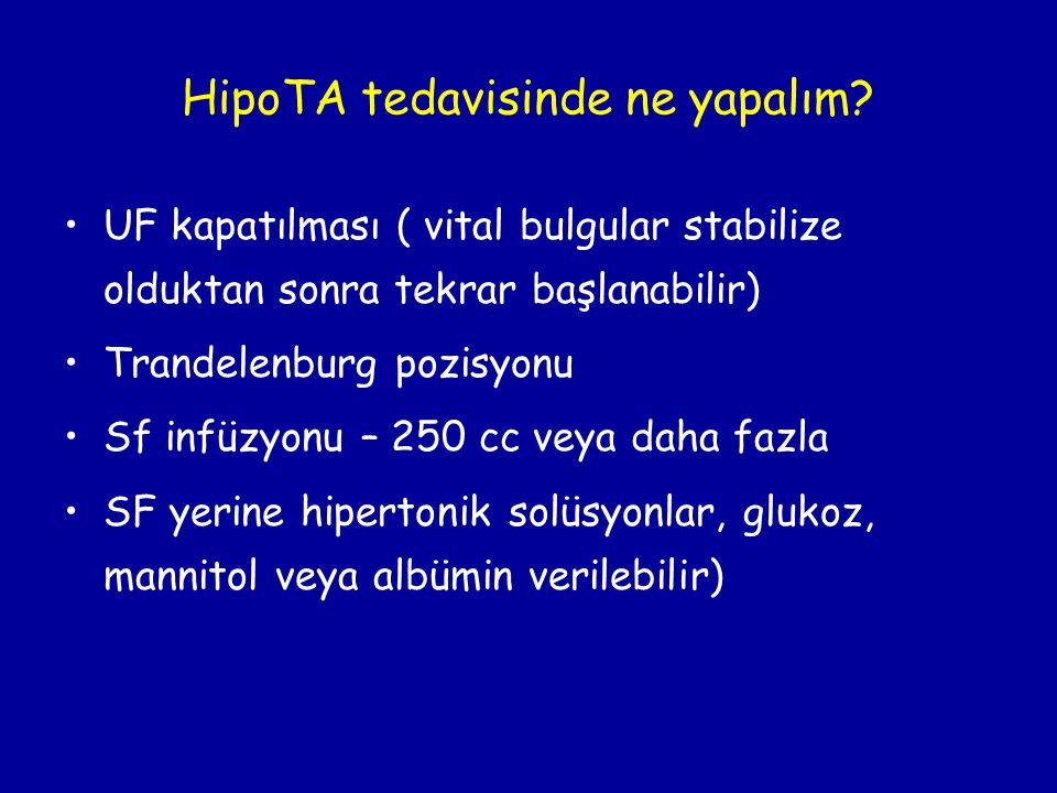 HipoTA tedavisinde ne yapalım