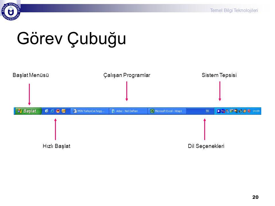 Görev Çubuğu Başlat Menüsü Çalışan Programlar Sistem Tepsisi