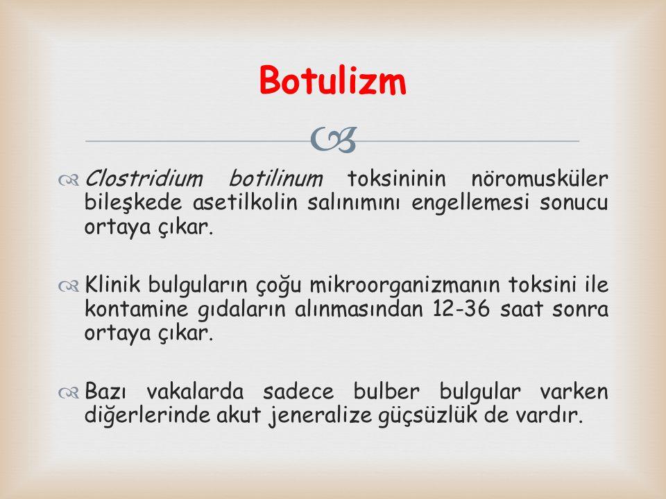 Botulizm Clostridium botilinum toksininin nöromusküler bileşkede asetilkolin salınımını engellemesi sonucu ortaya çıkar.