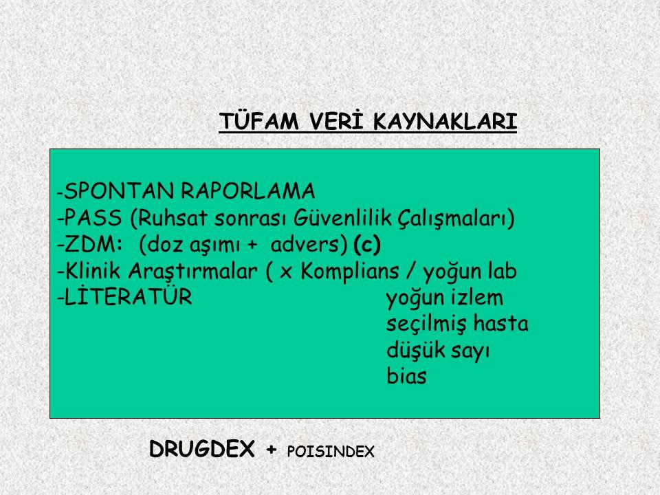 TÜFAM VERİ KAYNAKLARI -SPONTAN RAPORLAMA. -PASS (Ruhsat sonrası Güvenlilik Çalışmaları) -ZDM: (doz aşımı + advers) (c)