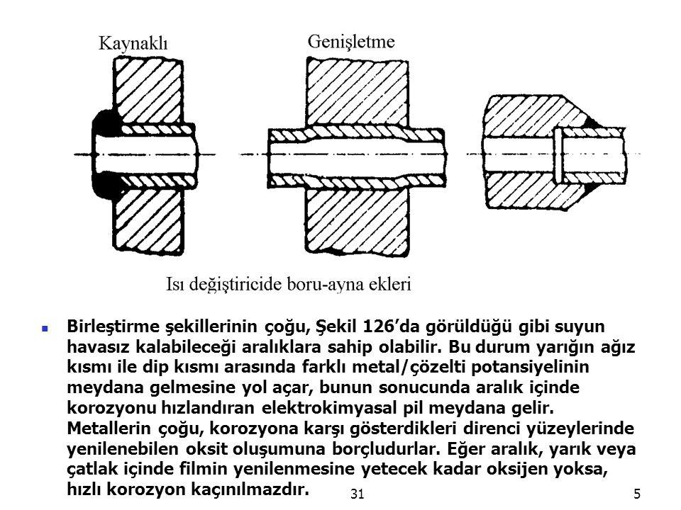 Birleştirme şekillerinin çoğu, Şekil 126'da görüldüğü gibi suyun havasız kalabileceği aralıklara sahip olabilir. Bu durum yarığın ağız kısmı ile dip kısmı arasında farklı metal/çözelti potansiyelinin meydana gelmesine yol açar, bunun sonucunda aralık içinde korozyonu hızlandıran elektrokimyasal pil meydana gelir. Metallerin çoğu, korozyona karşı gösterdikleri direnci yüzeylerinde yenilenebilen oksit oluşumuna borçludurlar. Eğer aralık, yarık veya çatlak içinde filmin yenilenmesine yetecek kadar oksijen yoksa, hızlı korozyon kaçınılmazdır.