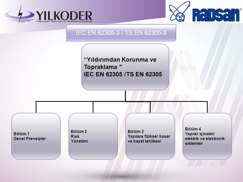 Yıldırımdan Korunma ve Topraklama IEC EN 62305 /TS EN 62305