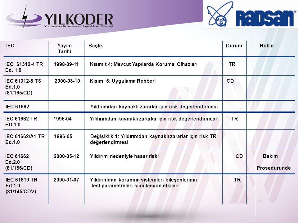 34 IEC Yayım Başlık Durum Notlar Tarihi