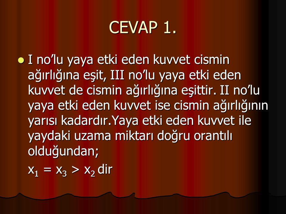 CEVAP 1.