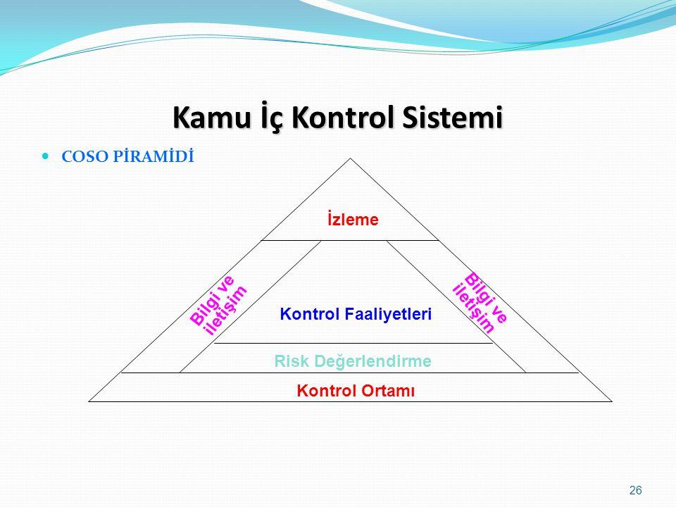 Kamu İç Kontrol Sistemi