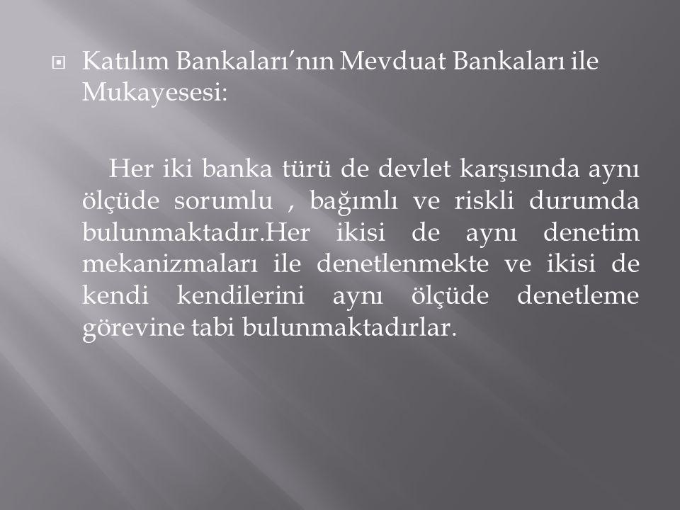 Katılım Bankaları'nın Mevduat Bankaları ile Mukayesesi: