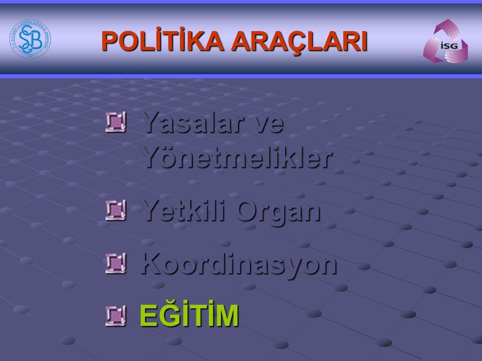 Yasalar ve Yönetmelikler Yetkili Organ Koordinasyon EĞİTİM