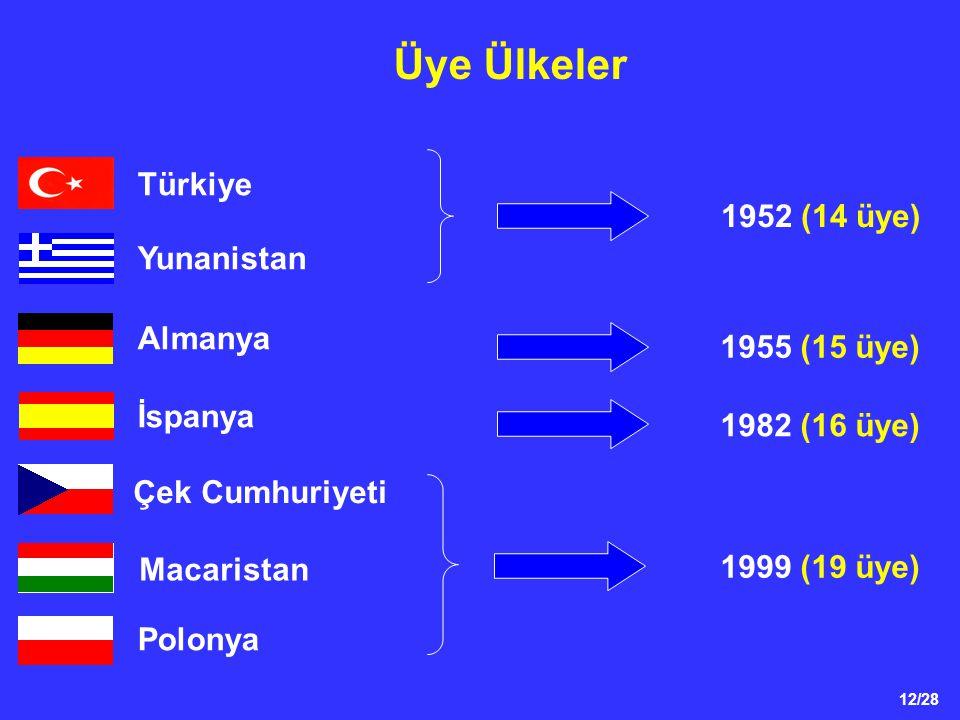 Üye Ülkeler Türkiye 1952 (14 üye) Yunanistan Almanya 1955 (15 üye)