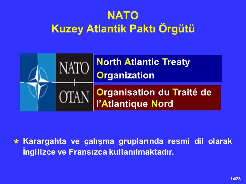 NATO Kuzey Atlantik Paktı Örgütü