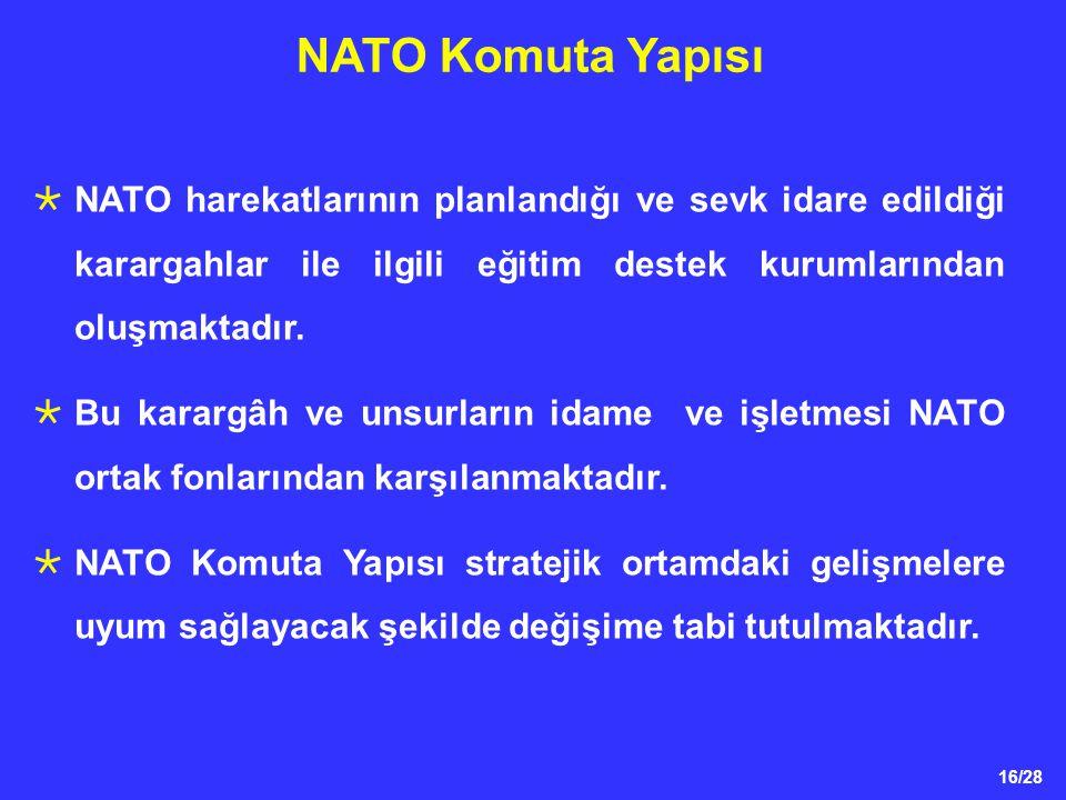 NATO Komuta Yapısı NATO harekatlarının planlandığı ve sevk idare edildiği karargahlar ile ilgili eğitim destek kurumlarından oluşmaktadır.