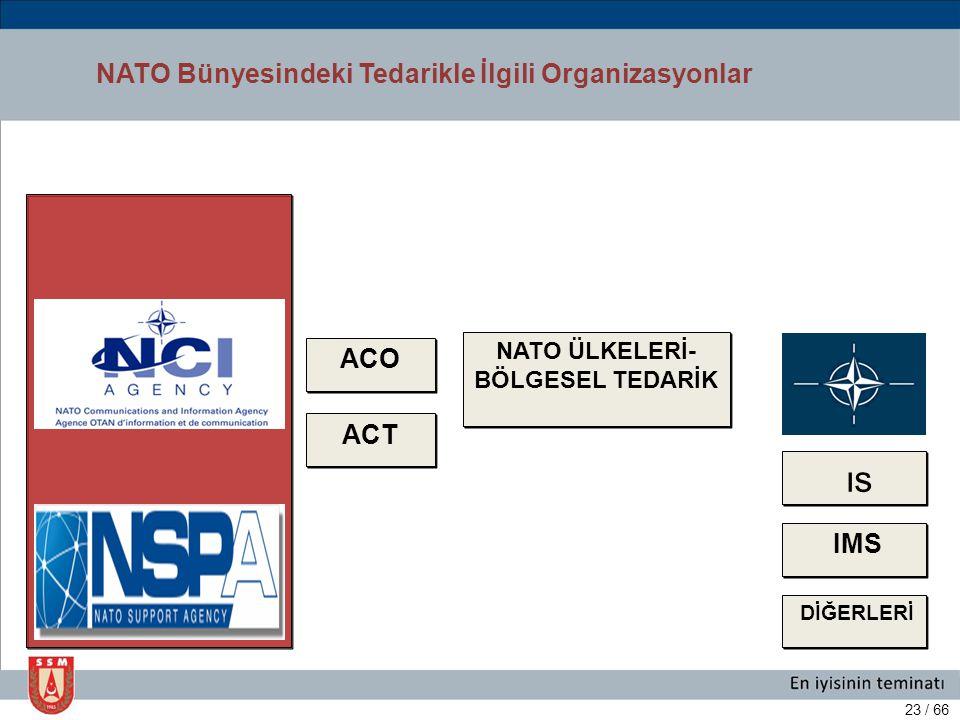 NATO ÜLKELERİ-BÖLGESEL TEDARİK
