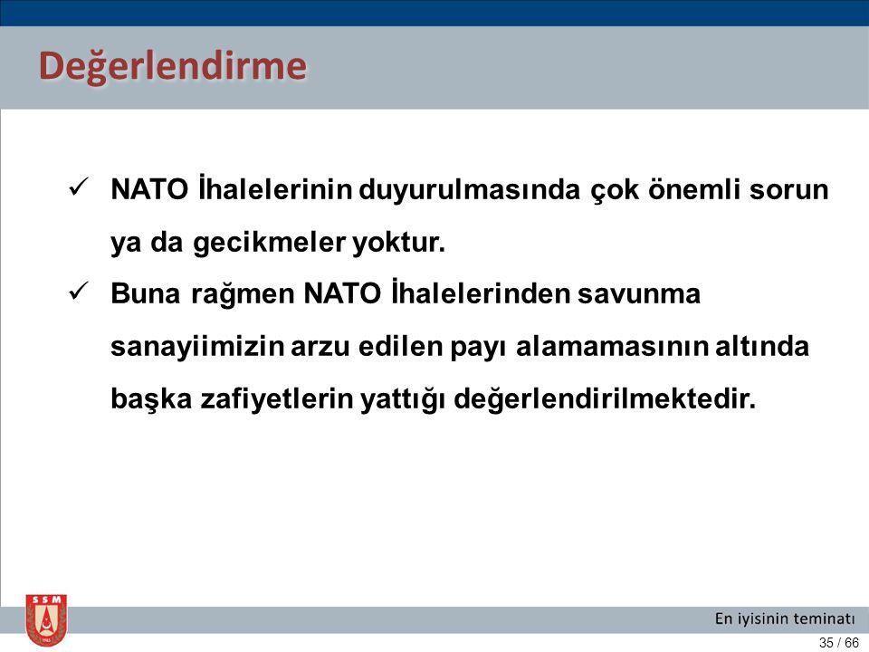 Değerlendirme NATO İhalelerinin duyurulmasında çok önemli sorun ya da gecikmeler yoktur.