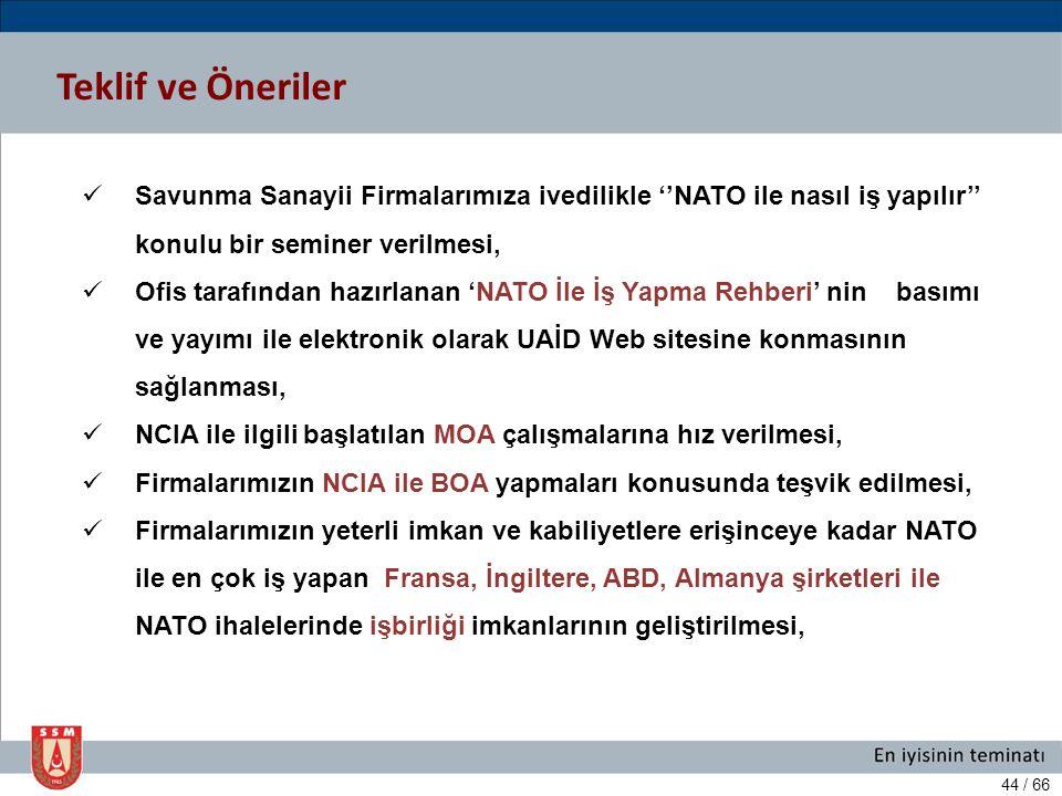 Teklif ve Öneriler Savunma Sanayii Firmalarımıza ivedilikle ''NATO ile nasıl iş yapılır'' konulu bir seminer verilmesi,