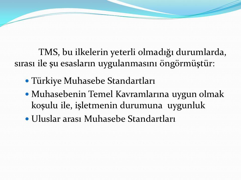 TMS, bu ilkelerin yeterli olmadığı durumlarda, sırası ile şu esasların uygulanmasını öngörmüştür: