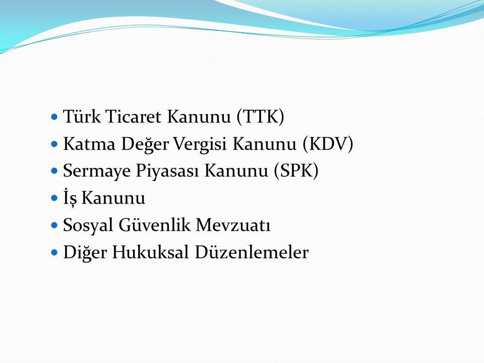 Türk Ticaret Kanunu (TTK)