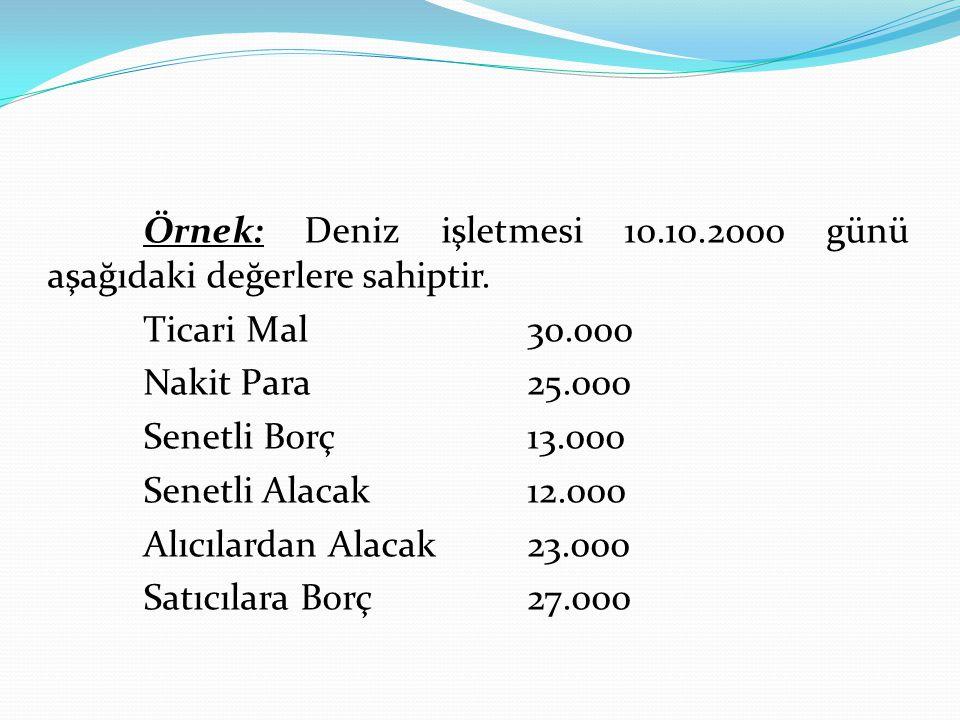 Örnek: Deniz işletmesi 10. 10. 2000 günü aşağıdaki değerlere sahiptir