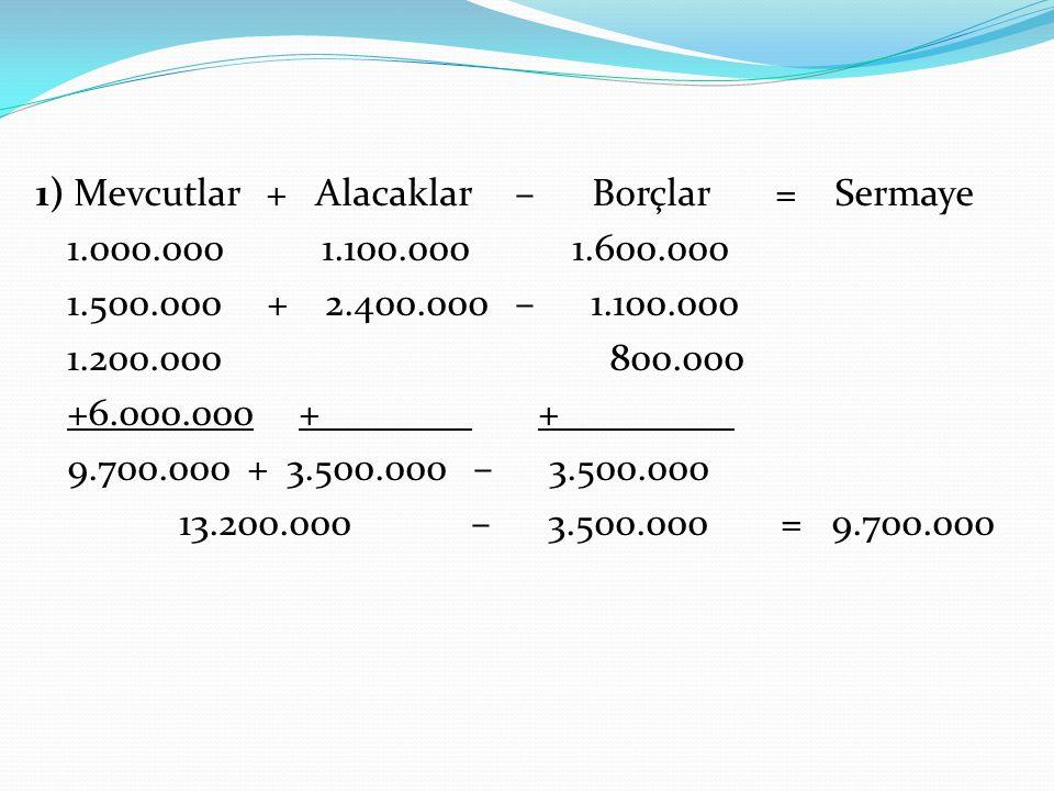 1) Mevcutlar + Alacaklar – Borçlar = Sermaye 1. 000. 000 1. 100. 000 1