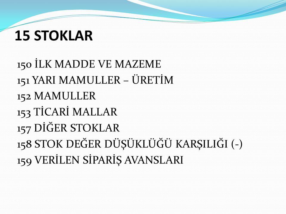 15 STOKLAR