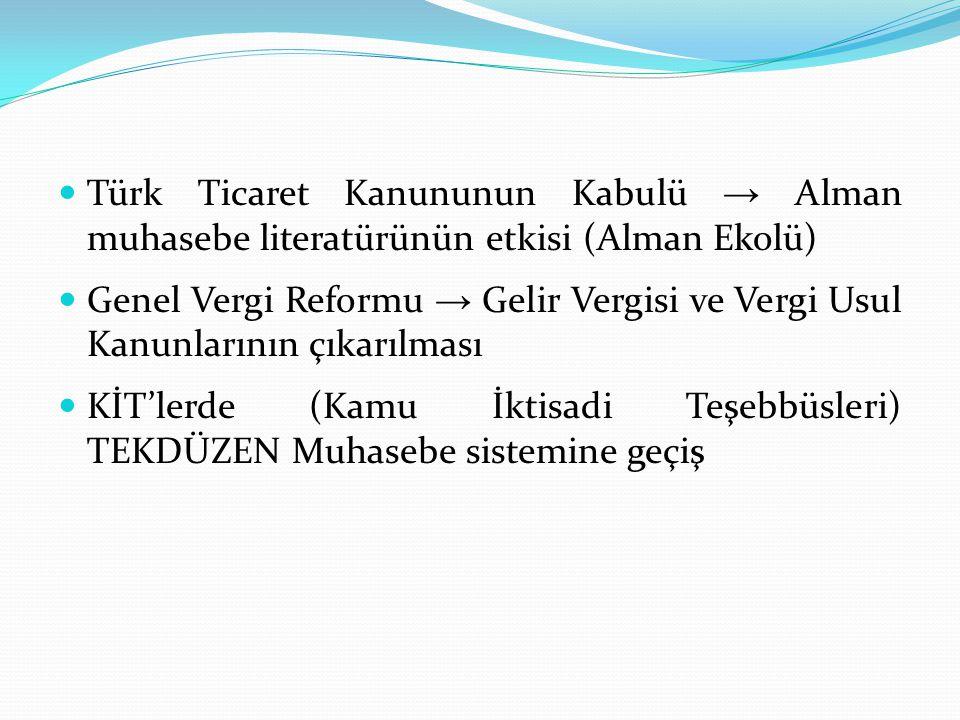 Türk Ticaret Kanununun Kabulü → Alman muhasebe literatürünün etkisi (Alman Ekolü)