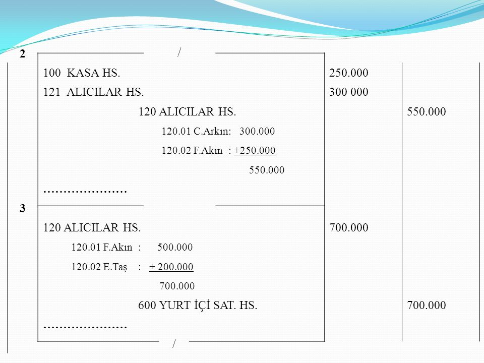 / 2 100 KASA HS. 250.000 121 ALICILAR HS. 300 000 120 ALICILAR HS.