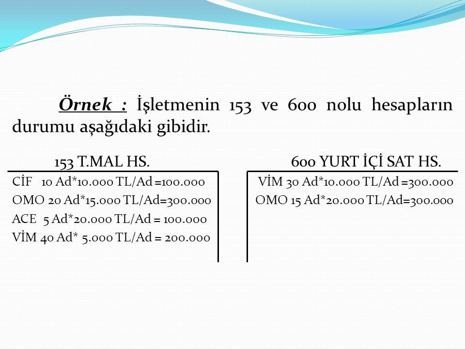 Örnek : İşletmenin 153 ve 600 nolu hesapların durumu aşağıdaki gibidir.