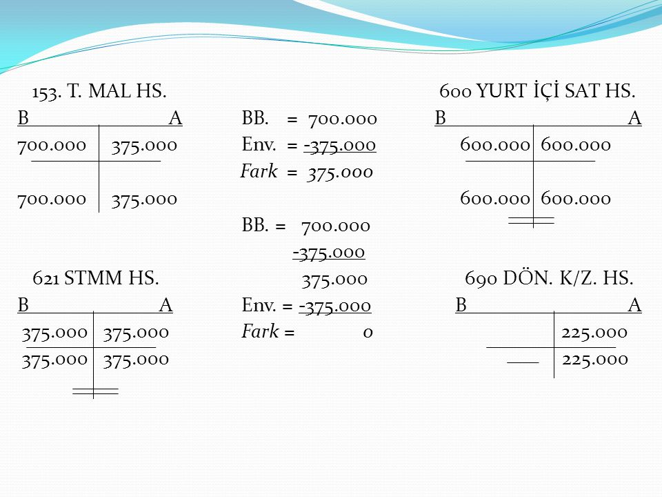 153. T. MAL HS. 600 YURT İÇİ SAT HS. B A BB. = 700. 000 B A 700