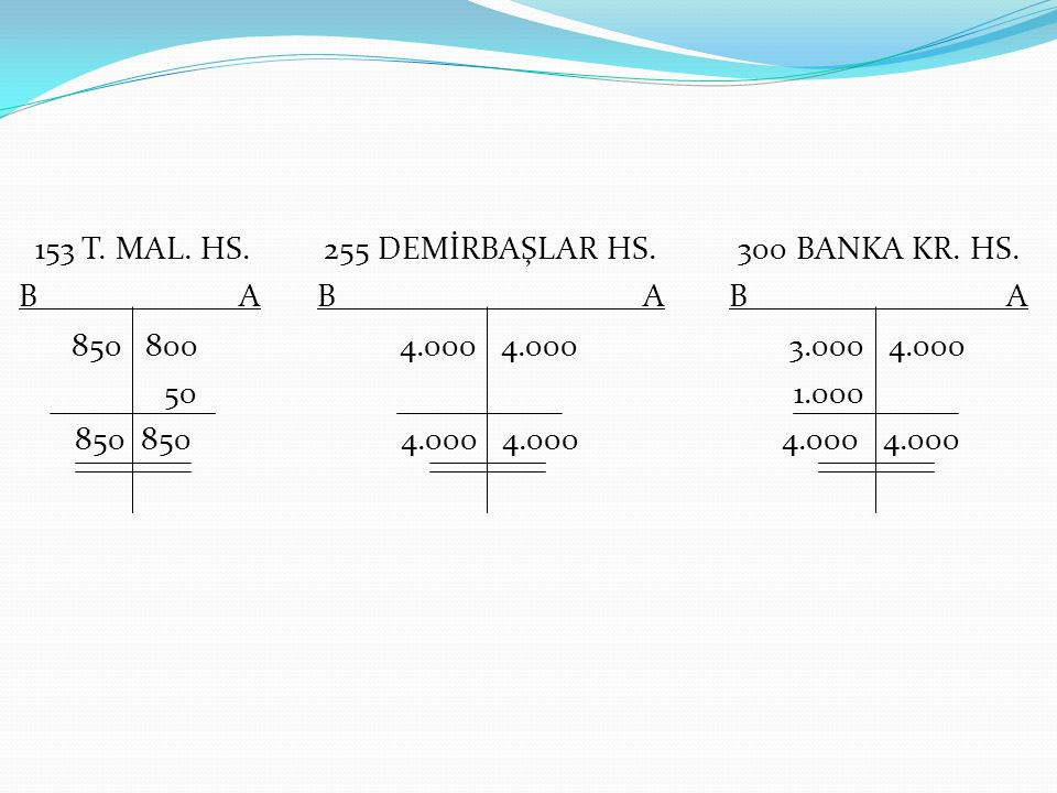 153 T. MAL. HS. 255 DEMİRBAŞLAR HS. 300 BANKA KR. HS.