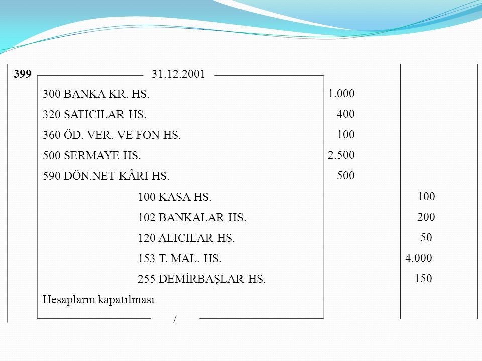 399 31.12.2001. 300 BANKA KR. HS. 1.000. 320 SATICILAR HS. 400. 360 ÖD. VER. VE FON HS. 100. 500 SERMAYE HS.