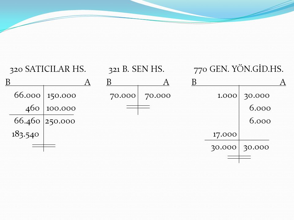 320 SATICILAR HS. 321 B. SEN HS. 770 GEN. YÖN. GİD. HS. B A B A B A 66