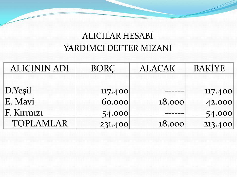 ALICILAR HESABI YARDIMCI DEFTER MİZANI