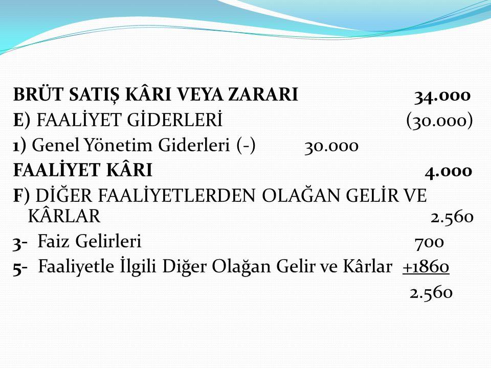 BRÜT SATIŞ KÂRI VEYA ZARARI 34. 000 E) FAALİYET GİDERLERİ (30