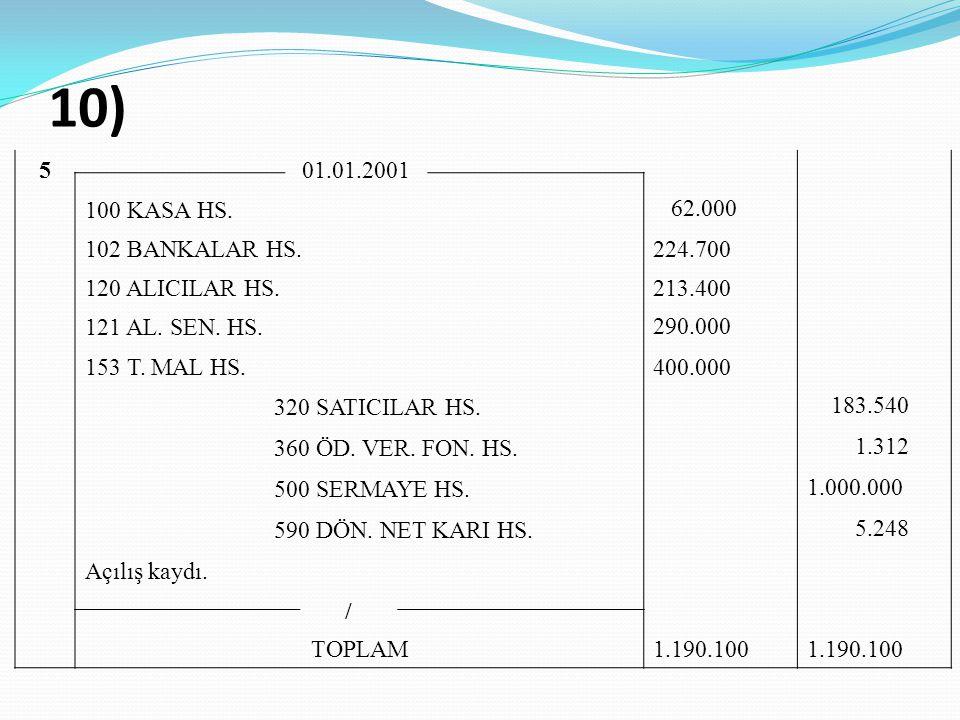 10) 5. 01.01.2001. 100 KASA HS. 62.000. 102 BANKALAR HS. 224.700. 120 ALICILAR HS. 213.400. 121 AL. SEN. HS.