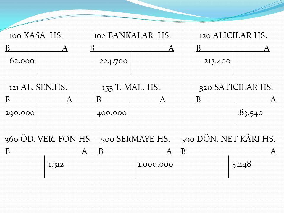 100 KASA HS. 102 BANKALAR HS. 120 ALICILAR HS. B A B A B A 62. 000 224