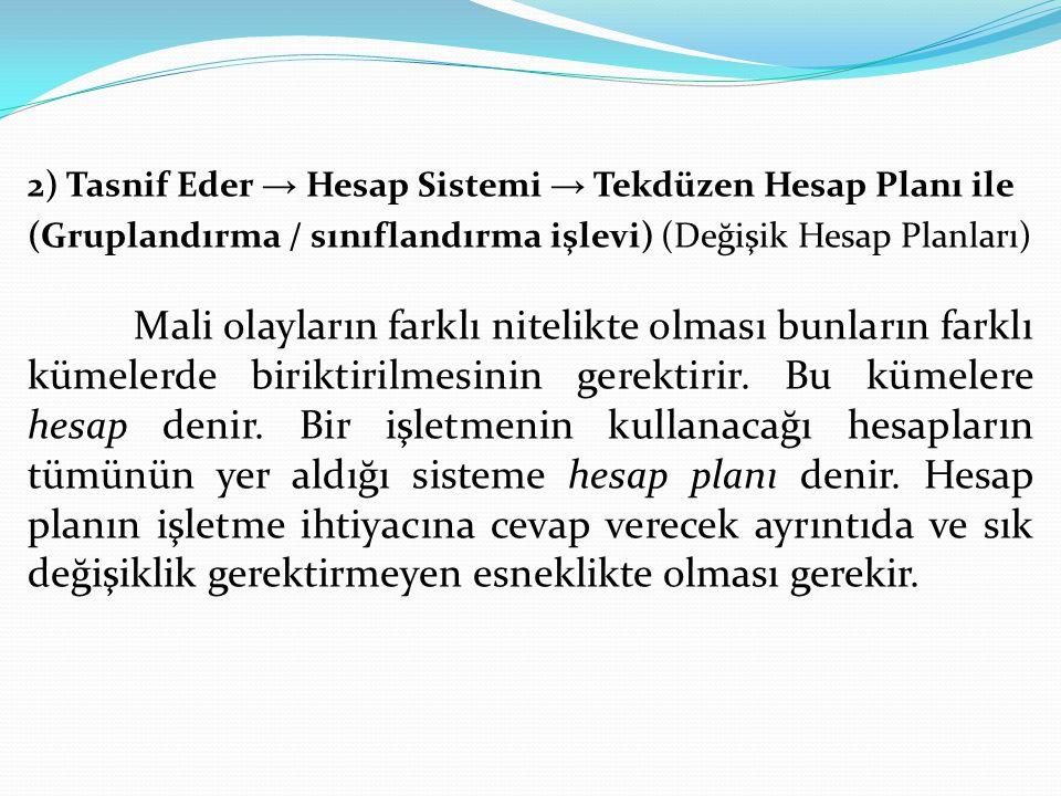 2) Tasnif Eder → Hesap Sistemi → Tekdüzen Hesap Planı ile (Gruplandırma / sınıflandırma işlevi) (Değişik Hesap Planları) Mali olayların farklı nitelikte olması bunların farklı kümelerde biriktirilmesinin gerektirir.