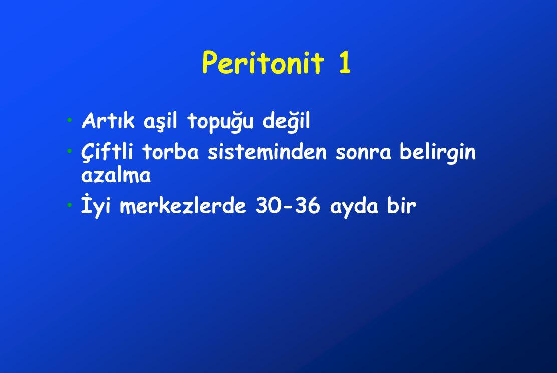 Peritonit 1 Artık aşil topuğu değil