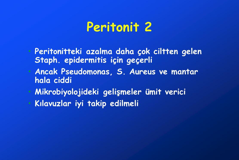 Peritonit 2 Peritonitteki azalma daha çok ciltten gelen Staph. epidermitis için geçerli. Ancak Pseudomonas, S. Aureus ve mantar hala ciddi.